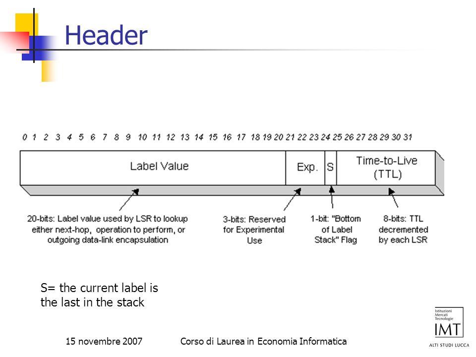 15 novembre 2007Corso di Laurea in Economia Informatica Header S= the current label is the last in the stack