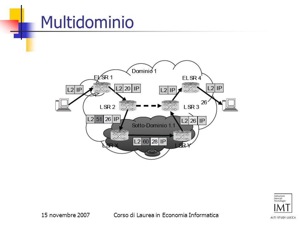 15 novembre 2007Corso di Laurea in Economia Informatica Multidominio