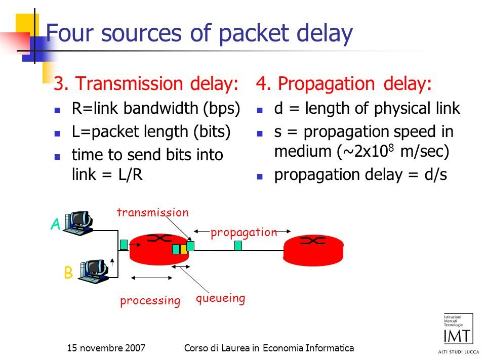 15 novembre 2007Corso di Laurea in Economia Informatica Filter Specification The router needs to recognize the packets belonging to that flow IP of the sender IP destination Port number generating the packets Port number of the receiver Protocol ID Any field of the header flowspec + filterspec = flowdescriptor