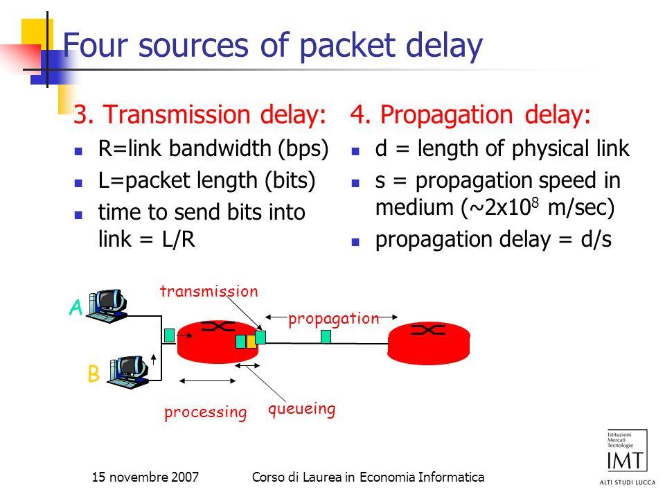 15 novembre 2007Corso di Laurea in Economia Informatica Four sources of packet delay 3. Transmission delay: R=link bandwidth (bps) L=packet length (bi