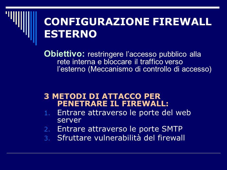 CONFIGURAZIONE FIREWALL ESTERNO Obiettivo: restringere laccesso pubblico alla rete interna e bloccare il traffico verso lesterno (Meccanismo di controllo di accesso) 3 METODI DI ATTACCO PER PENETRARE IL FIREWALL: 1.