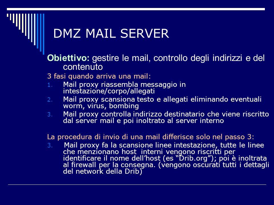 DMZ MAIL SERVER Obiettivo: gestire le mail, controllo degli indirizzi e del contenuto 3 fasi quando arriva una mail: 1.