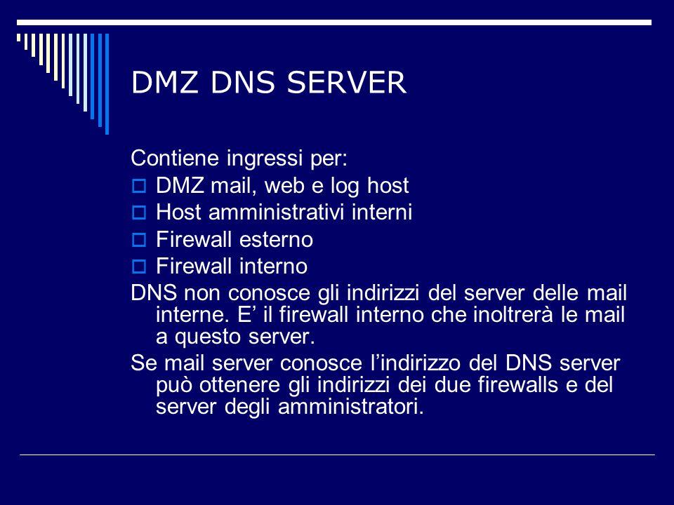 DMZ DNS SERVER Contiene ingressi per: DMZ mail, web e log host Host amministrativi interni Firewall esterno Firewall interno DNS non conosce gli indirizzi del server delle mail interne.