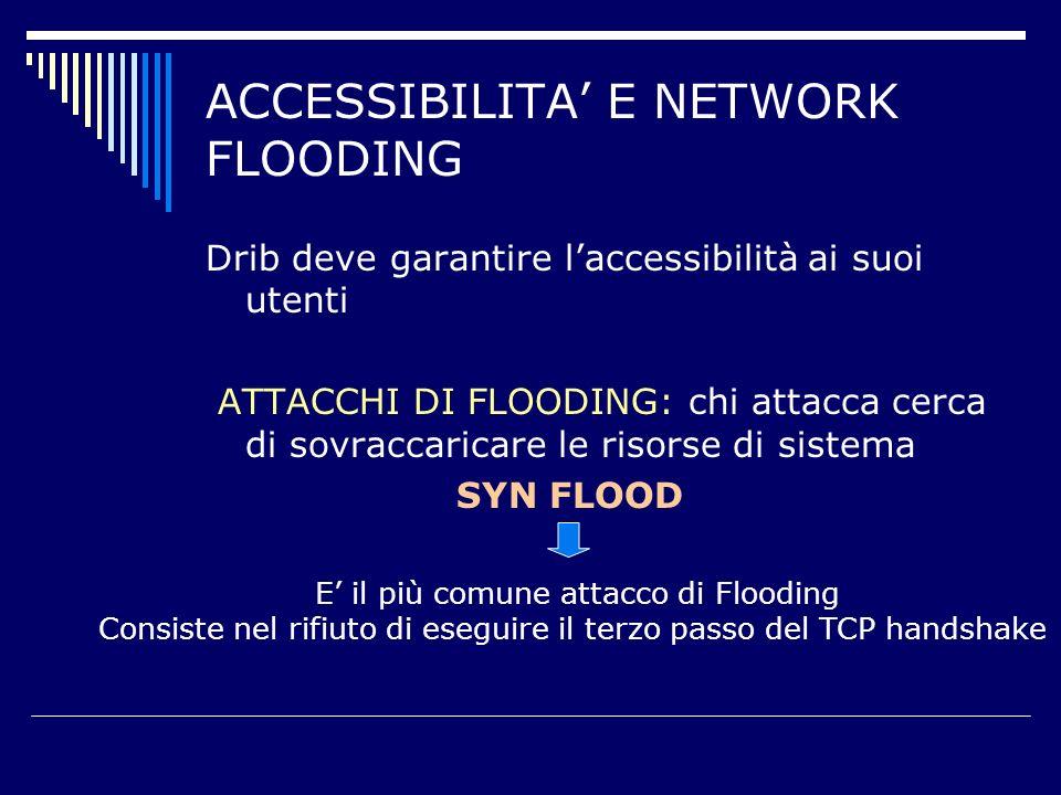ACCESSIBILITA E NETWORK FLOODING Drib deve garantire laccessibilità ai suoi utenti ATTACCHI DI FLOODING: chi attacca cerca di sovraccaricare le risorse di sistema SYN FLOOD E il più comune attacco di Flooding Consiste nel rifiuto di eseguire il terzo passo del TCP handshake