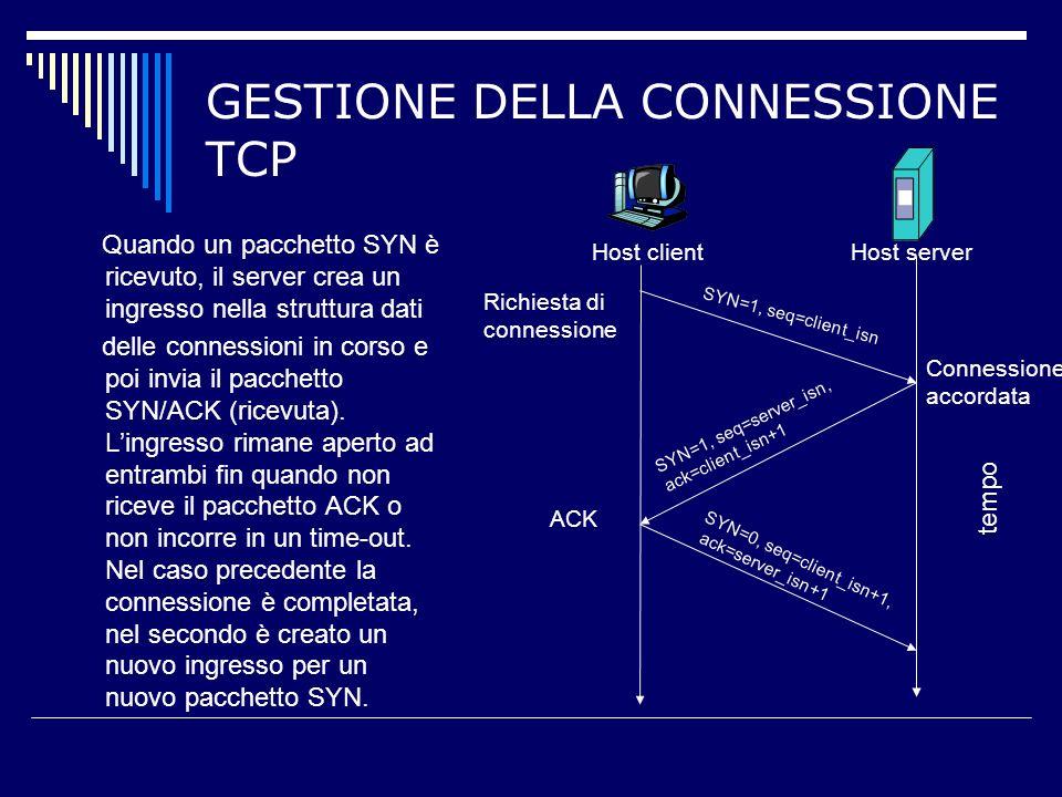 GESTIONE DELLA CONNESSIONE TCP Quando un pacchetto SYN è ricevuto, il server crea un ingresso nella struttura dati delle connessioni in corso e poi invia il pacchetto SYN/ACK (ricevuta).