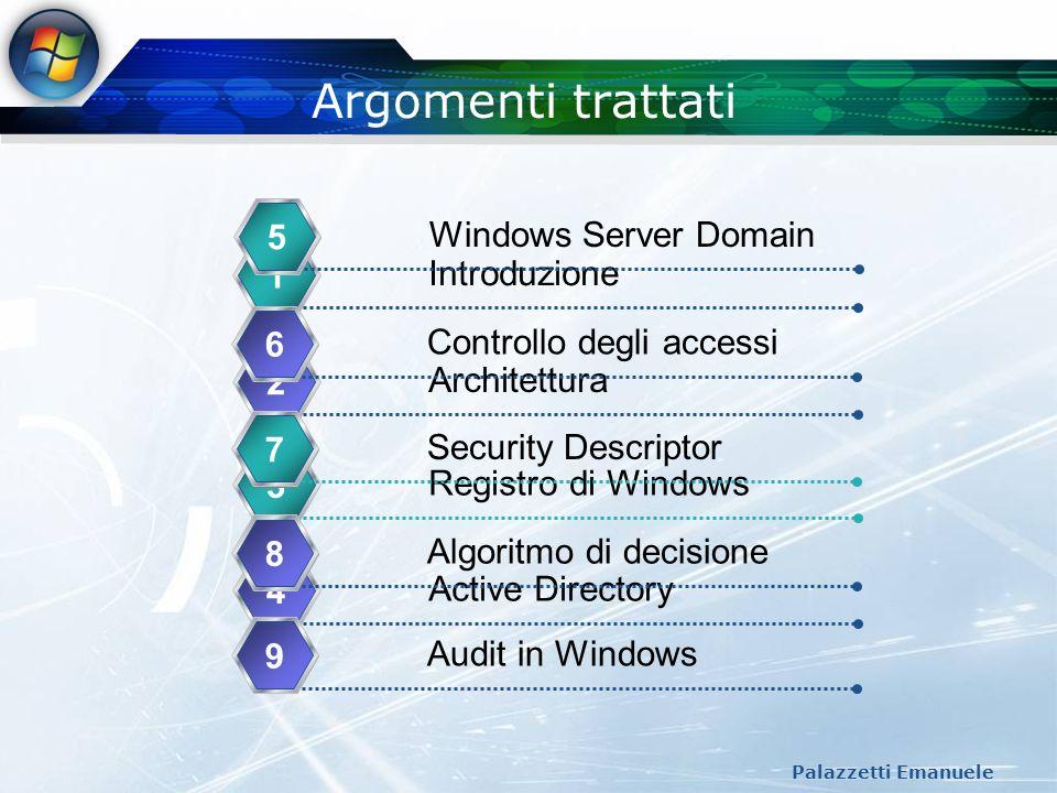 Palazzetti Emanuele Argomenti trattati Introduzione 1 Architettura 2 Registro di Windows 33 Active Directory 44 Windows Server Domain 5 Controllo degl