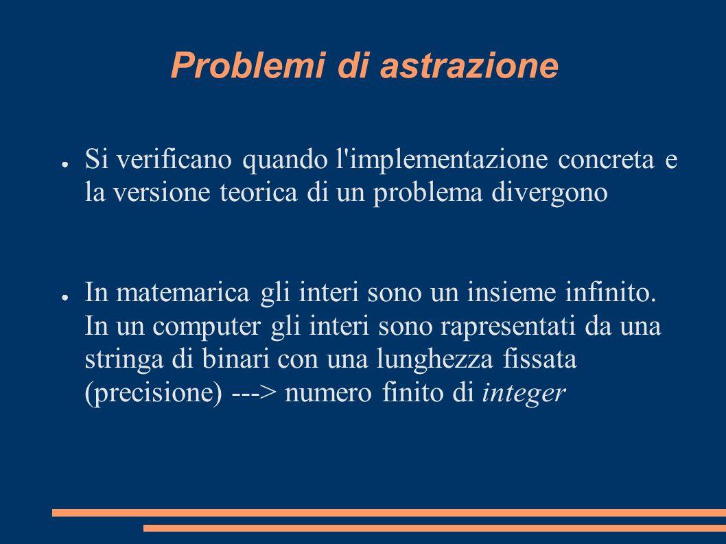 Problemi di astrazione Si verificano quando l'implementazione concreta e la versione teorica di un problema divergono In matemarica gli interi sono un