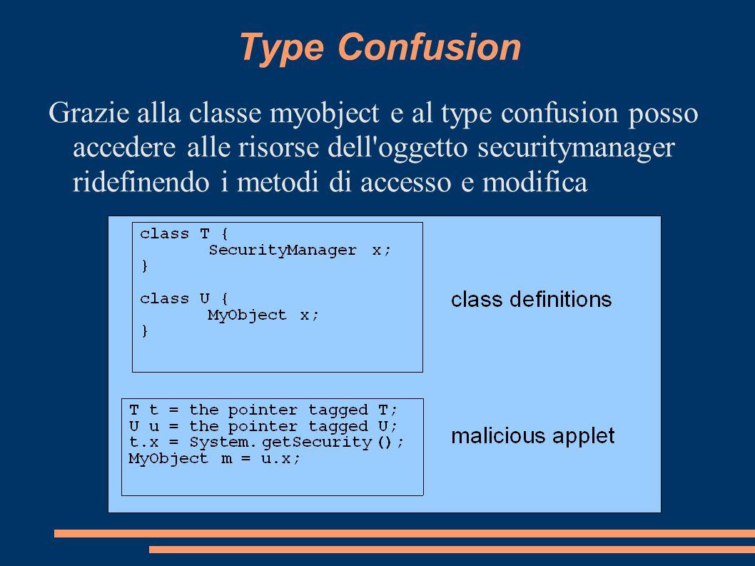 Type Confusion Grazie alla classe myobject e al type confusion posso accedere alle risorse dell'oggetto securitymanager ridefinendo i metodi di access
