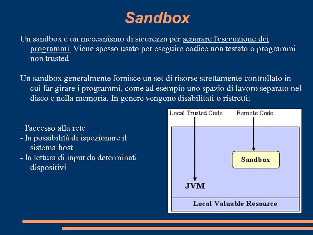 Sandbox Un sandbox è un meccanismo di sicurezza per separare l'esecuzione dei programmi. Viene spesso usato per eseguire codice non testato o programm