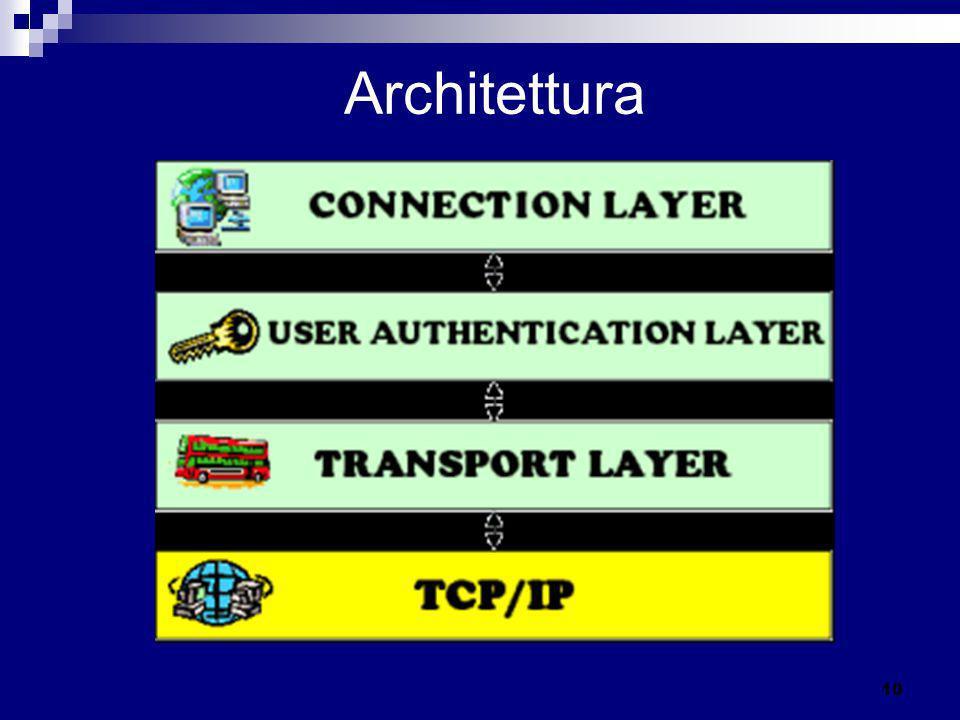 Architettura 10