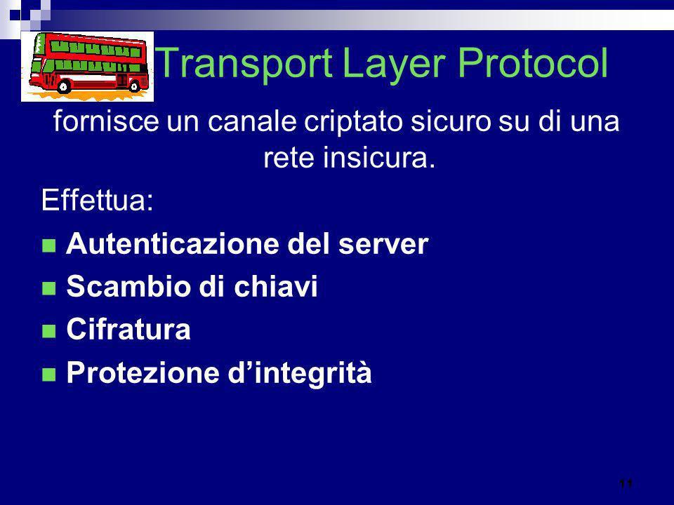Transport Layer Protocol fornisce un canale criptato sicuro su di una rete insicura. Effettua: Autenticazione del server Scambio di chiavi Cifratura P