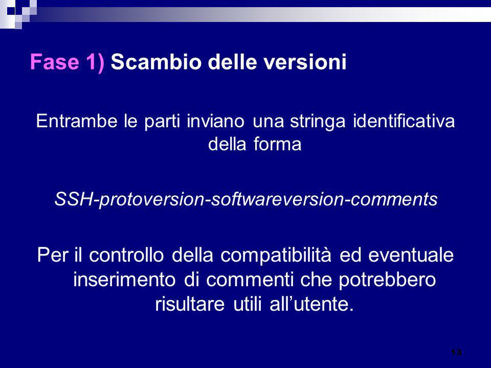 Fase 1) Scambio delle versioni Entrambe le parti inviano una stringa identificativa della forma SSH-protoversion-softwareversion-comments Per il contr