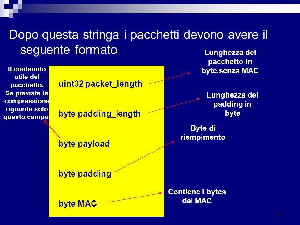Dopo questa stringa i pacchetti devono avere il seguente formato uint32 packet_length byte padding_length byte payload byte padding byte MAC Lunghezza