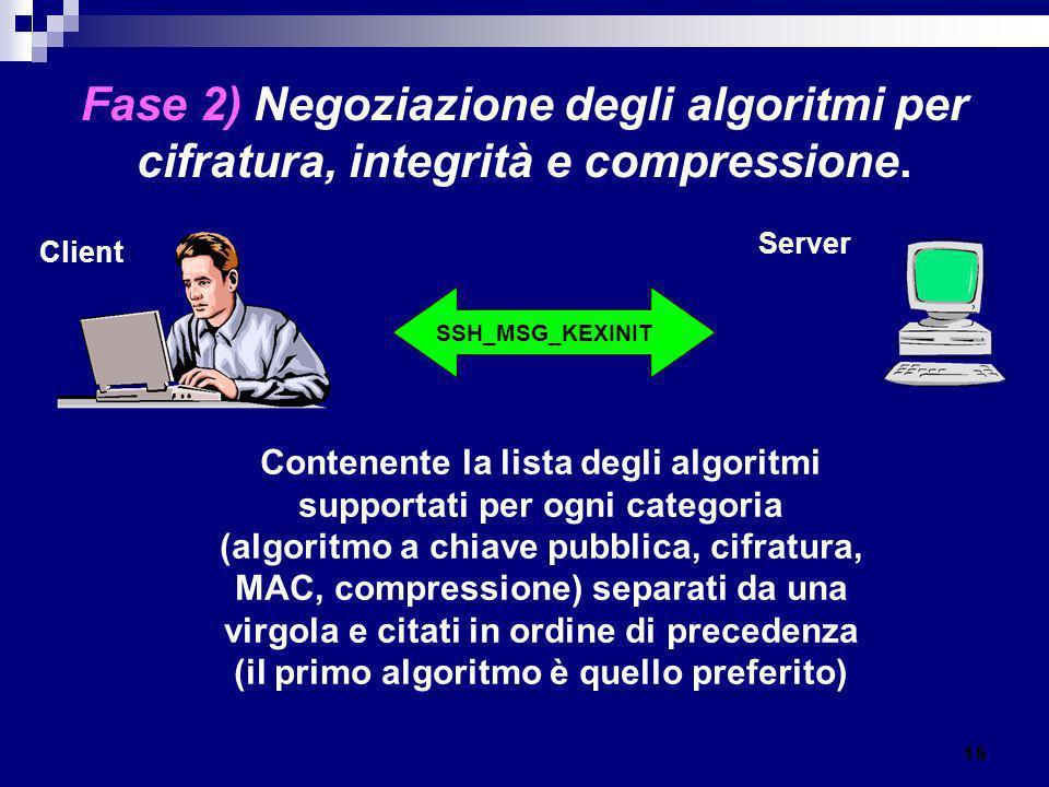 Fase 2) Negoziazione degli algoritmi per cifratura, integrità e compressione. Client Server Contenente la lista degli algoritmi supportati per ogni ca