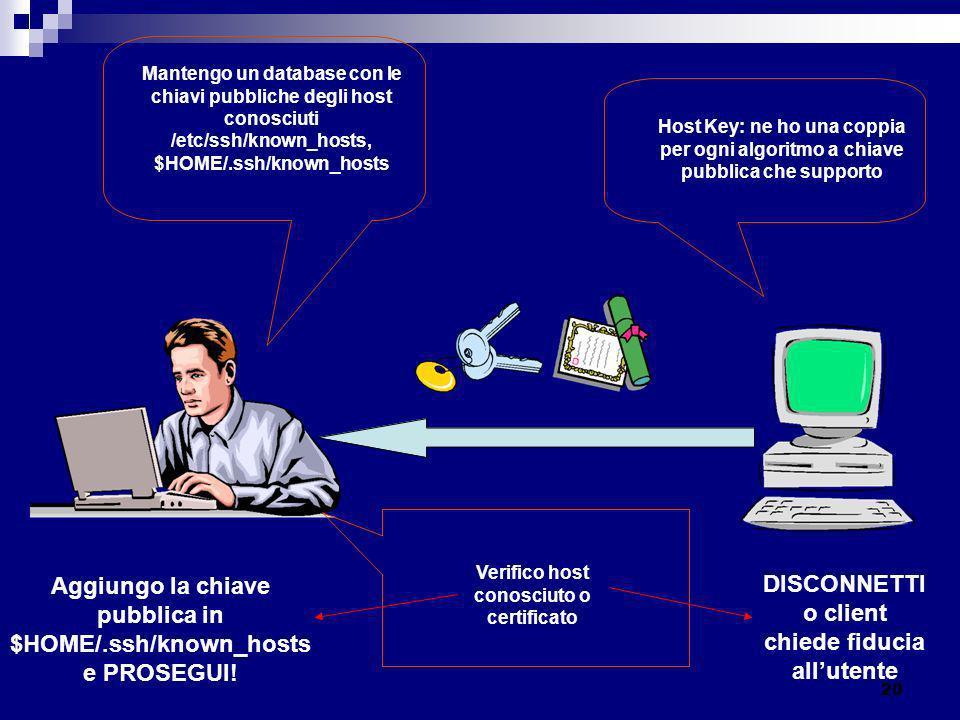 Mantengo un database con le chiavi pubbliche degli host conosciuti /etc/ssh/known_hosts, $HOME/.ssh/known_hosts Host Key: ne ho una coppia per ogni al
