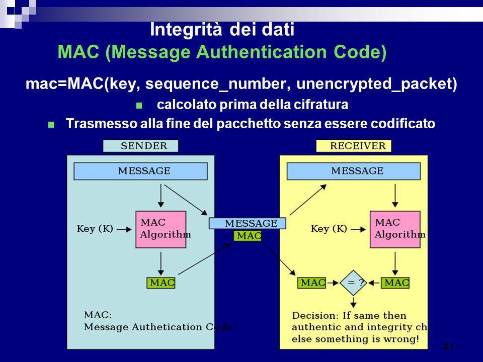 Integrità dei dati MAC (Message Authentication Code) mac=MAC(key, sequence_number, unencrypted_packet) calcolato prima della cifratura Trasmesso alla