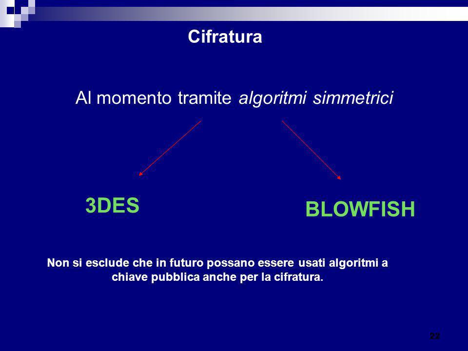 Cifratura Al momento tramite algoritmi simmetrici 3DES BLOWFISH Non si esclude che in futuro possano essere usati algoritmi a chiave pubblica anche pe