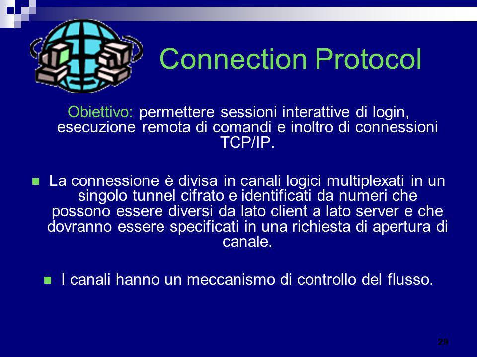 Connection Protocol Obiettivo: permettere sessioni interattive di login, esecuzione remota di comandi e inoltro di connessioni TCP/IP. La connessione