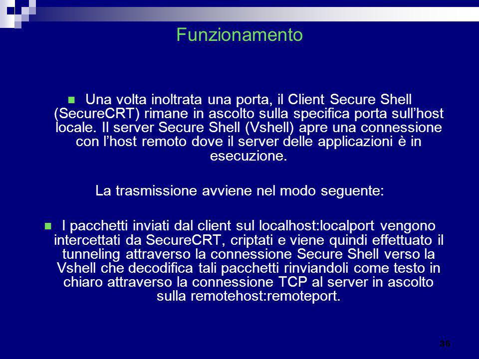 Funzionamento Una volta inoltrata una porta, il Client Secure Shell (SecureCRT) rimane in ascolto sulla specifica porta sullhost locale. Il server Sec