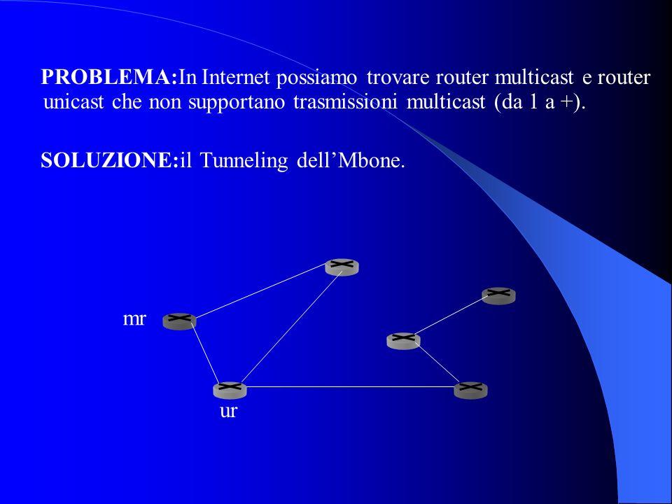 PROBLEMA:In Internet possiamo trovare router multicast e router unicast che non supportano trasmissioni multicast (da 1 a +). SOLUZIONE:il Tunneling d