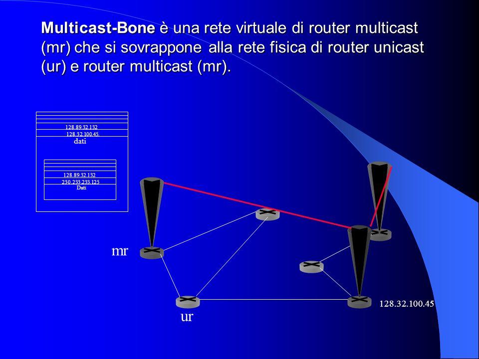 Multicast-Bone è una rete virtuale di router multicast (mr) che si sovrappone alla rete fisica di router unicast (ur) e router multicast (mr). mr ur 1