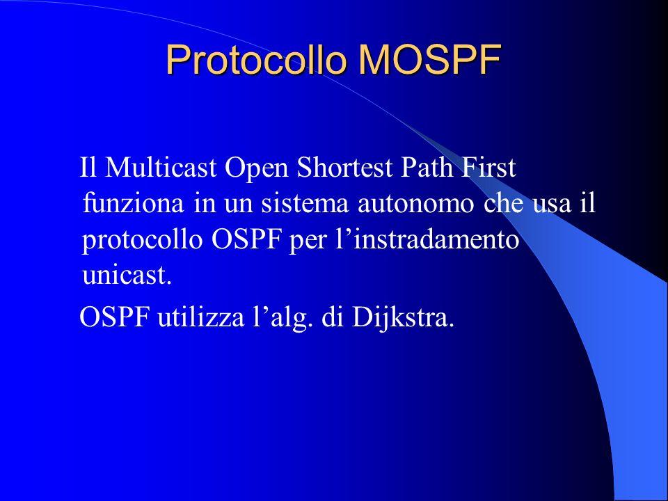 Protocollo MOSPF Il Multicast Open Shortest Path First funziona in un sistema autonomo che usa il protocollo OSPF per linstradamento unicast. OSPF uti