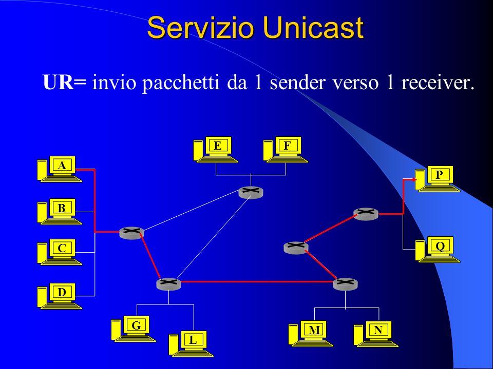 Multicast-Bone è una rete virtuale di router multicast (mr) che si sovrappone alla rete fisica di router unicast (ur) e router multicast (mr).
