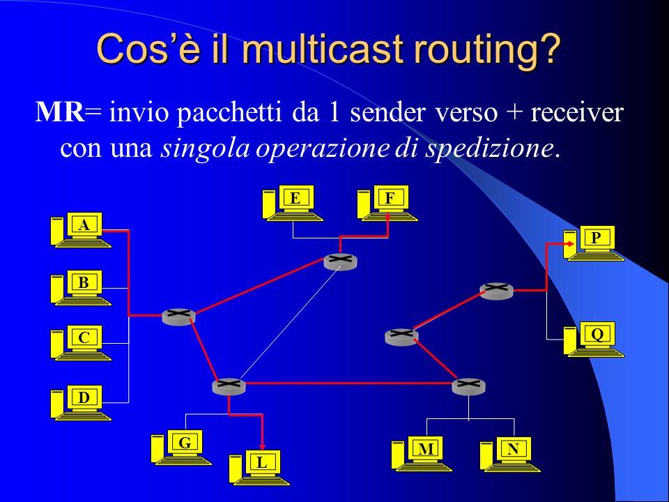 Instradamento Obiettivo:trovare un albero di link che collegano tutti i router che devono ricevere il pacchetto multicast.