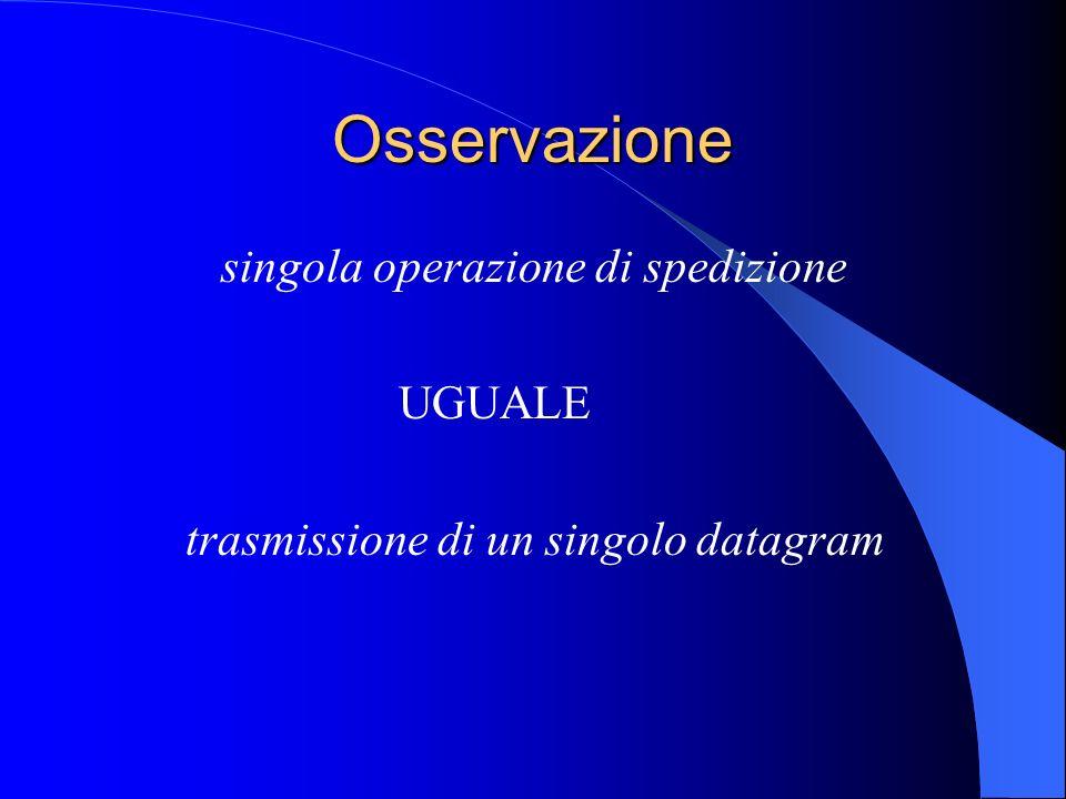 Osservazione singola operazione di spedizione UGUALE trasmissione di un singolo datagram