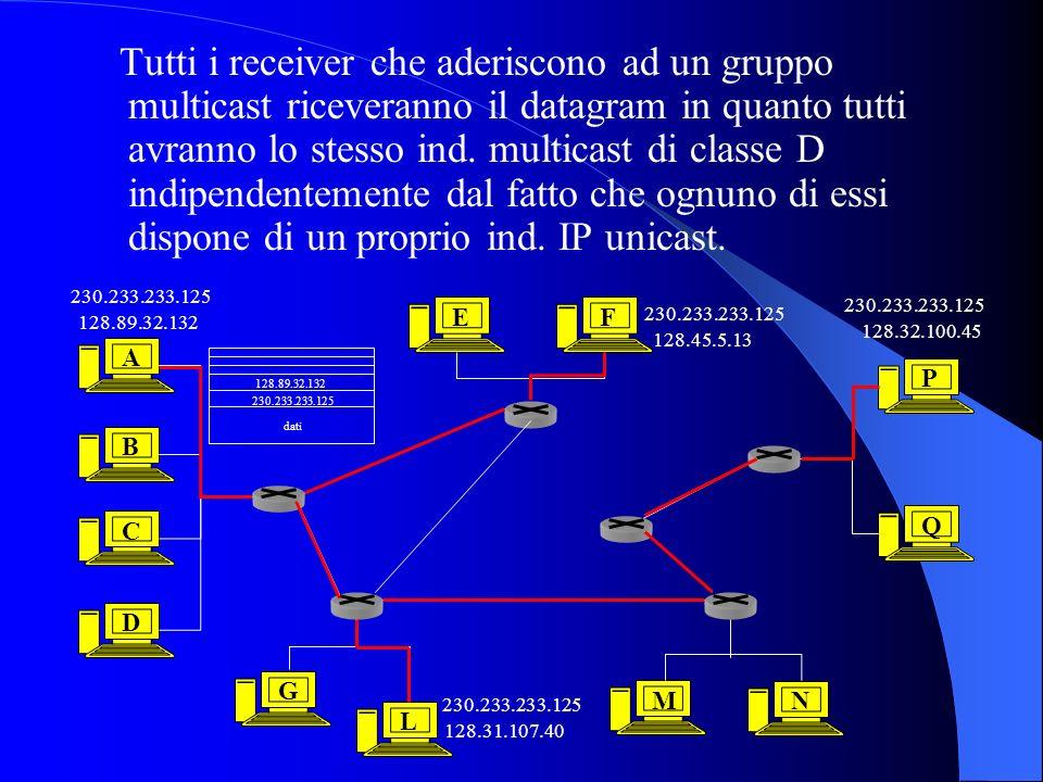 Tutti i receiver che aderiscono ad un gruppo multicast riceveranno il datagram in quanto tutti avranno lo stesso ind. multicast di classe D indipenden