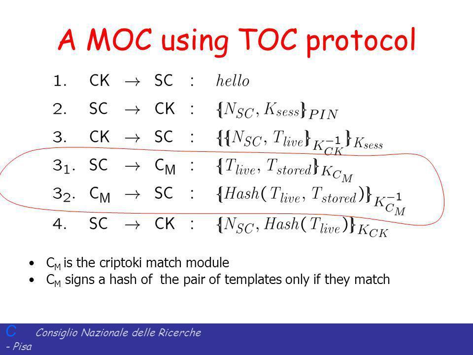 C Consiglio Nazionale delle Ricerche - Pisa Iit Istituto di Informatica e Telematica A MOC using TOC protocol C M is the criptoki match module C M sig