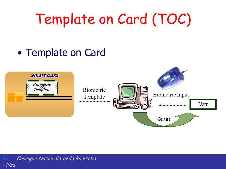 C Consiglio Nazionale delle Ricerche - Pisa Iit Istituto di Informatica e Telematica Template on Card (TOC) Template on Card User Smart Card Biometric Template Grant Biometric Template Biometric Input