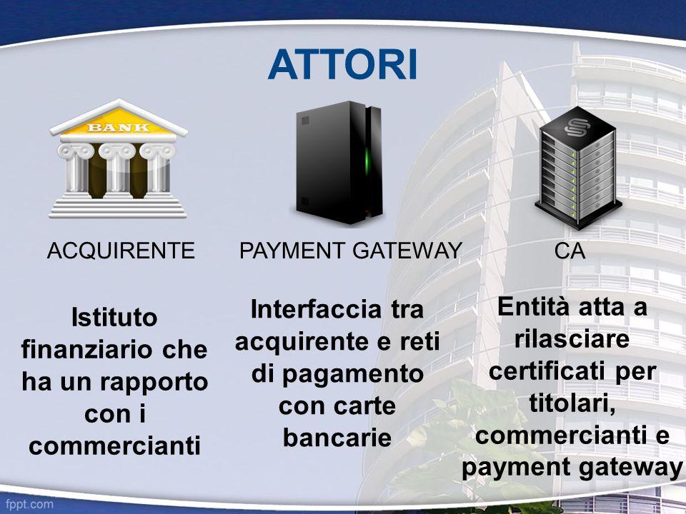 ATTORI ACQUIRENTE Istituto finanziario che ha un rapporto con i commercianti PAYMENT GATEWAY Interfaccia tra acquirente e reti di pagamento con carte