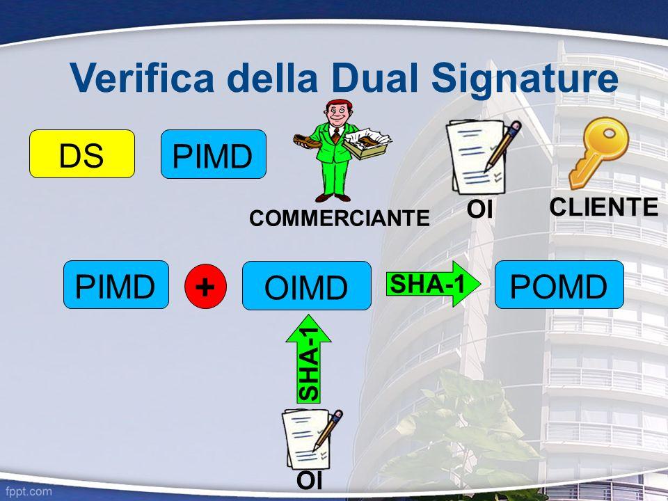 Verifica della Dual Signature OI SHA-1 PIMD + SHA-1 OIMD DS COMMERCIANTE PIMD CLIENTE OI POMD