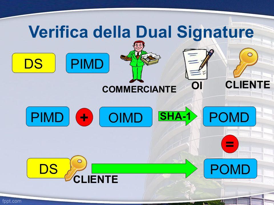 Verifica della Dual Signature OI PIMD + SHA-1 OIMD DS COMMERCIANTE PIMD CLIENTE POMD DS POMD CLIENTE =