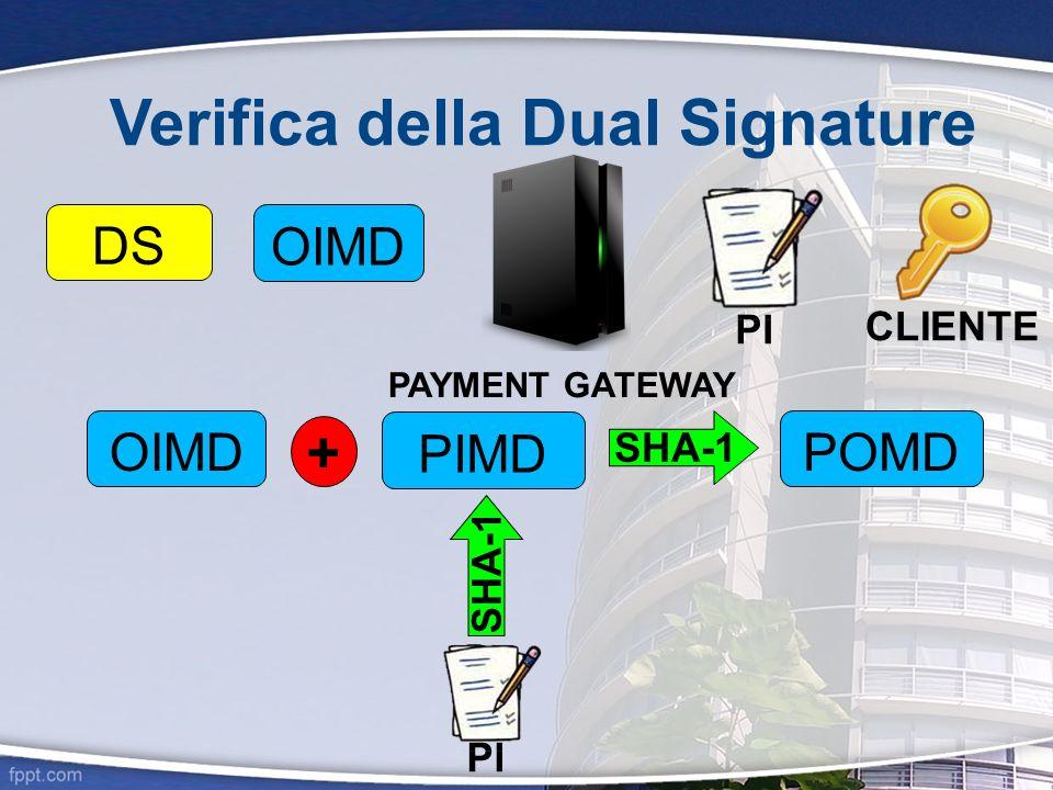 Verifica della Dual Signature PI SHA-1 OIMD + SHA-1 PIMD DS OIMD CLIENTE PI POMD PAYMENT GATEWAY