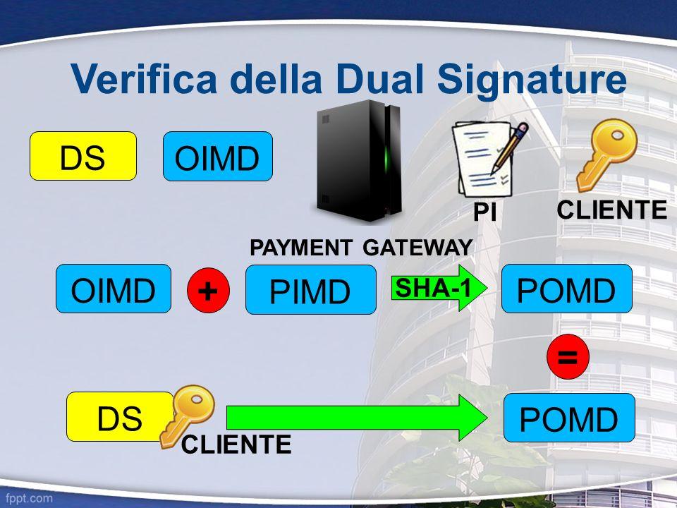 Verifica della Dual Signature PI OIMD + SHA-1 PIMD DS OIMD CLIENTE POMD DS POMD CLIENTE = PAYMENT GATEWAY