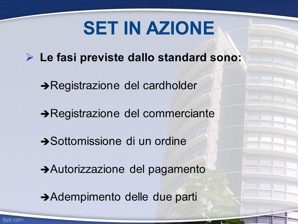 SET IN AZIONE Le fasi previste dallo standard sono: Registrazione del cardholder Registrazione del commerciante Sottomissione di un ordine Autorizzazi