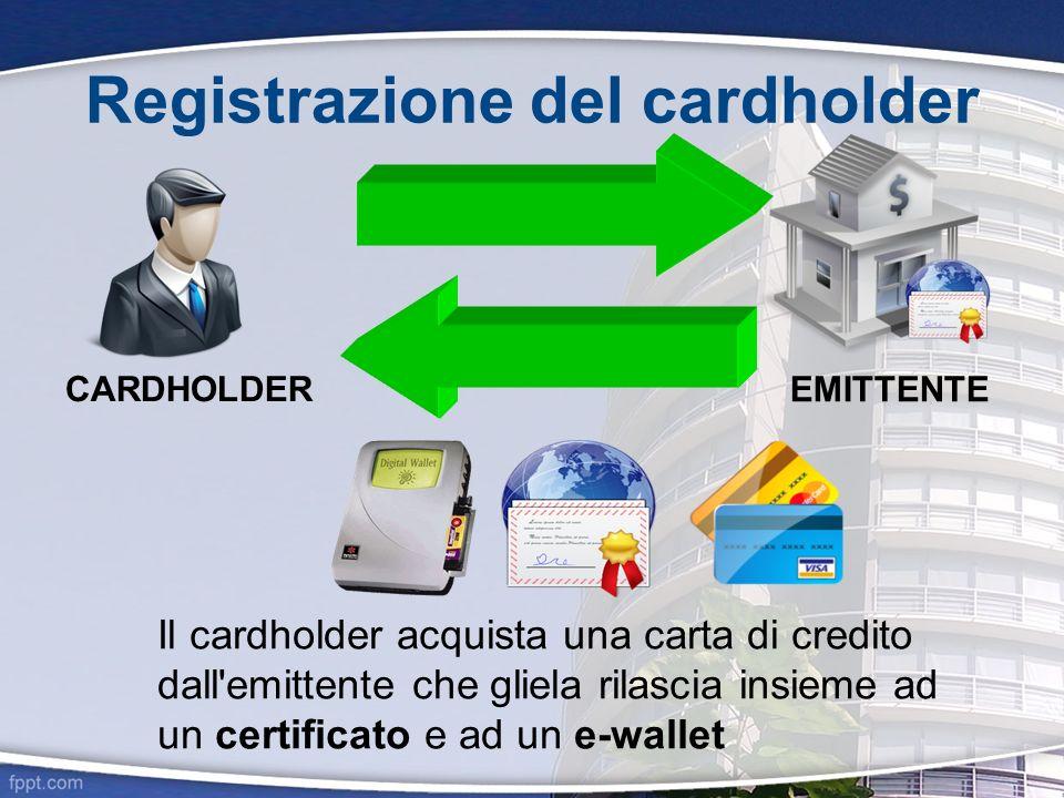Registrazione del cardholder CARDHOLDER EMITTENTE Il cardholder acquista una carta di credito dall'emittente che gliela rilascia insieme ad un certifi
