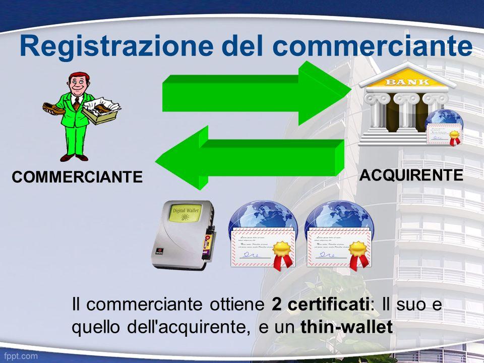 Registrazione del commerciante COMMERCIANTE ACQUIRENTE Il commerciante ottiene 2 certificati: Il suo e quello dell'acquirente, e un thin-wallet