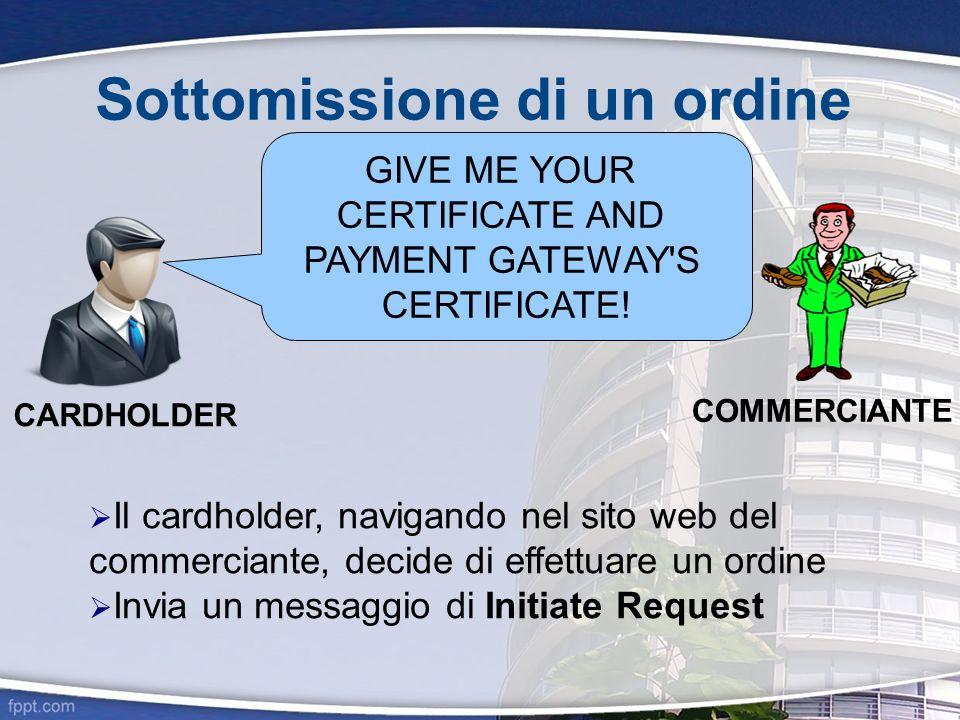 Sottomissione di un ordine CARDHOLDER Il cardholder, navigando nel sito web del commerciante, decide di effettuare un ordine Invia un messaggio di Ini