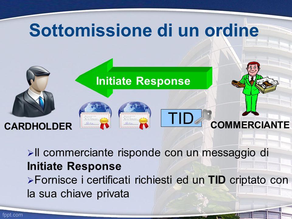 Sottomissione di un ordine CARDHOLDER Il commerciante risponde con un messaggio di Initiate Response Fornisce i certificati richiesti ed un TID cripta