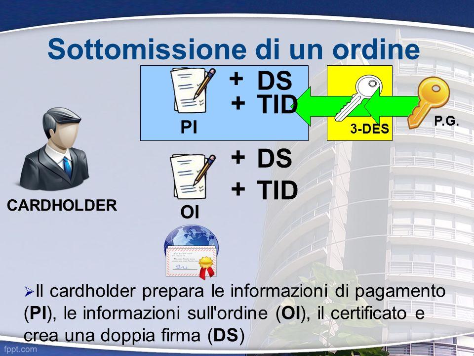 Sottomissione di un ordine CARDHOLDER OI PI + DS P.G. + DS Il cardholder prepara le informazioni di pagamento (PI), le informazioni sull'ordine (OI),