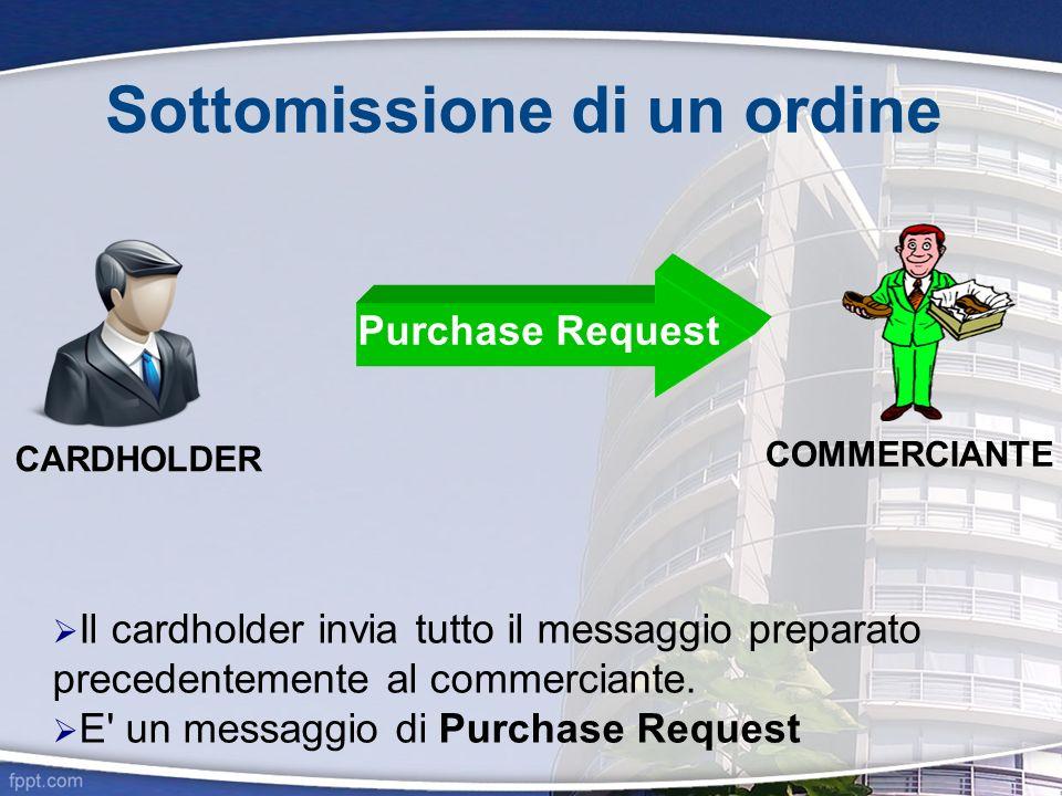 Sottomissione di un ordine CARDHOLDER COMMERCIANTE Il cardholder invia tutto il messaggio preparato precedentemente al commerciante. E' un messaggio d