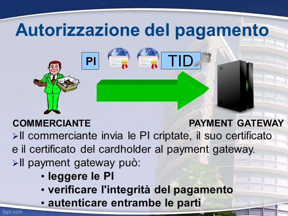 Autorizzazione del pagamento COMMERCIANTE Il commerciante invia le PI criptate, il suo certificato e il certificato del cardholder al payment gateway.