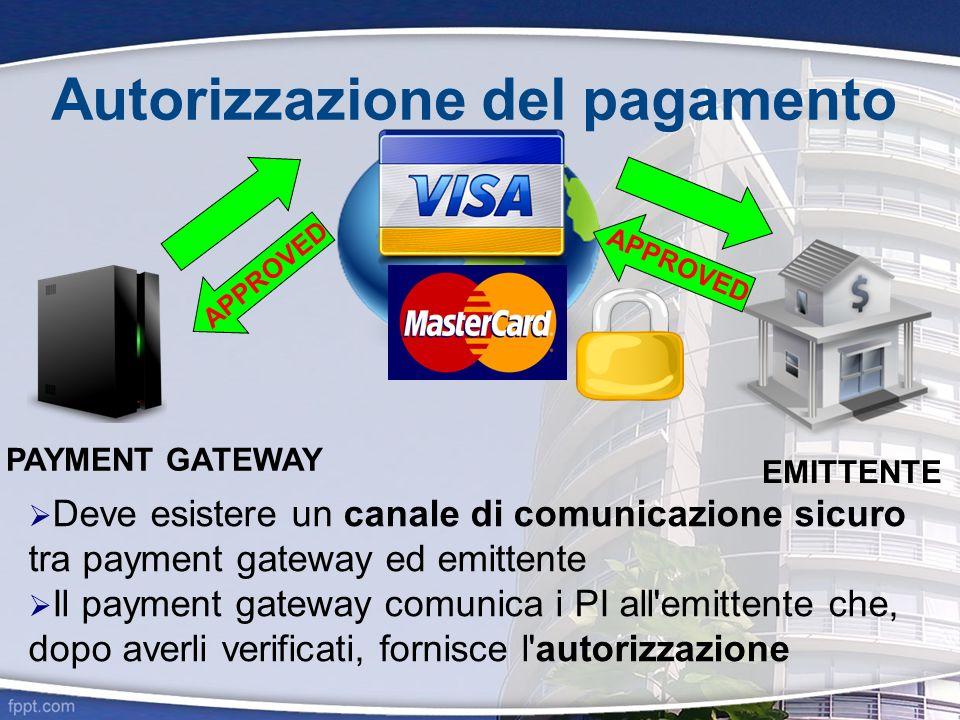 Autorizzazione del pagamento Deve esistere un canale di comunicazione sicuro tra payment gateway ed emittente Il payment gateway comunica i PI all'emi