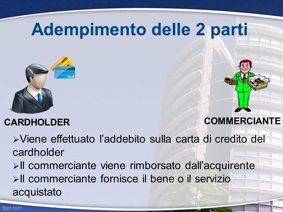 Adempimento delle 2 parti CARDHOLDER COMMERCIANTE Viene effettuato laddebito sulla carta di credito del cardholder Il commerciante viene rimborsato da