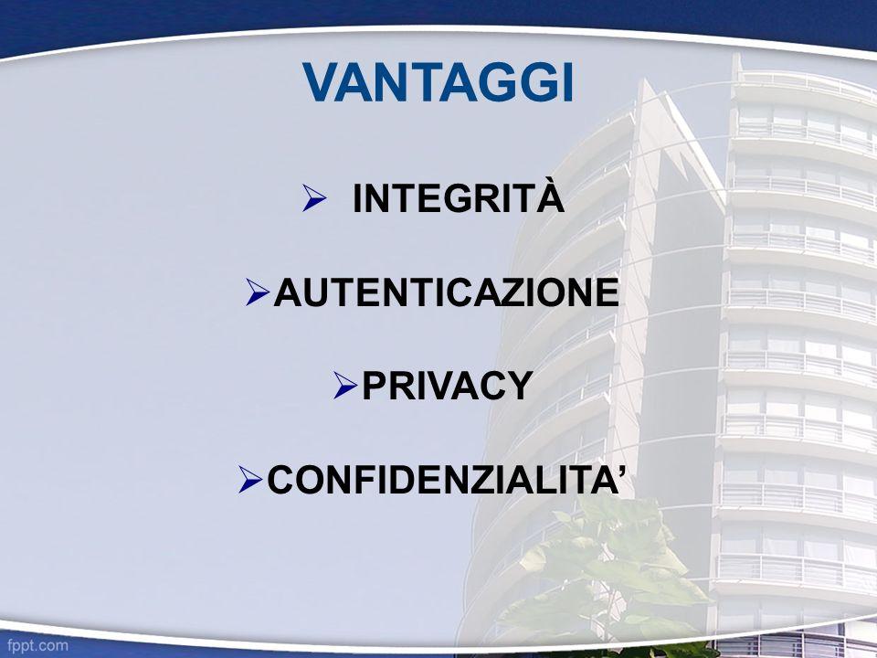 VANTAGGI INTEGRITÀ AUTENTICAZIONE PRIVACY CONFIDENZIALITA