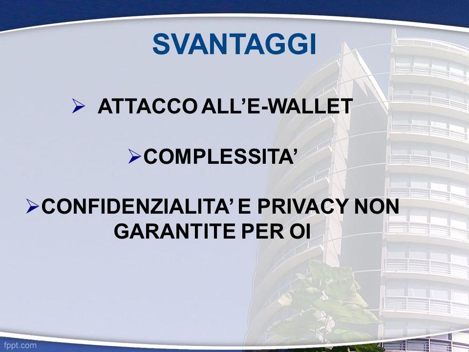 SVANTAGGI ATTACCO ALLE-WALLET COMPLESSITA CONFIDENZIALITA E PRIVACY NON GARANTITE PER OI