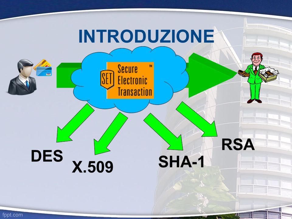 INTRODUZIONE DES RSA SHA-1 X.509